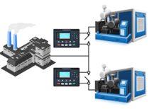 Энергокомплекс ТСС АД-2700С-Т400-1РМ5